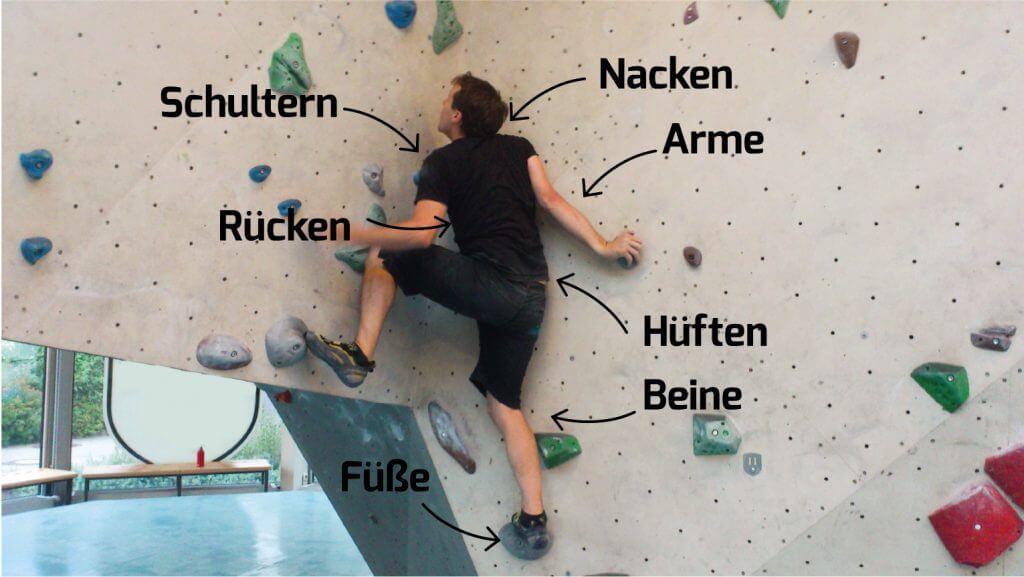 Körpereinsatz beim Bouldern: Ansätze für Yoga
